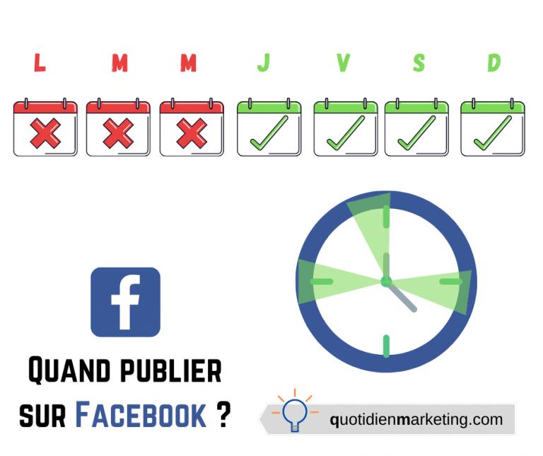 quels moments publier sur facebook