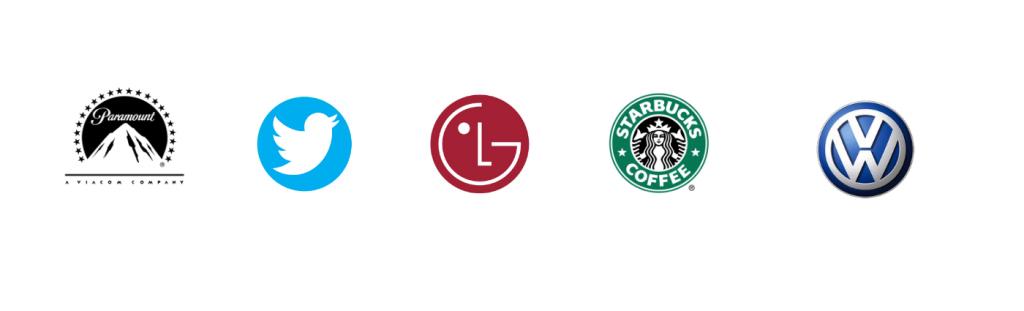 signification de la forme d'un logo rond