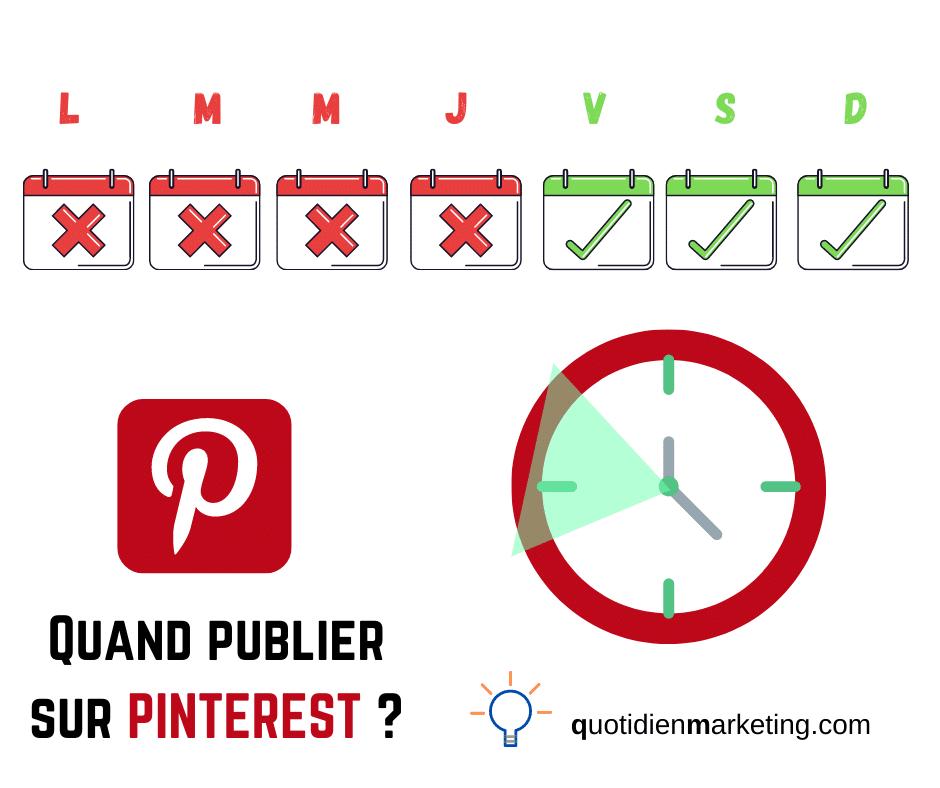 meilleurs horaires pour publier sur Pinterest